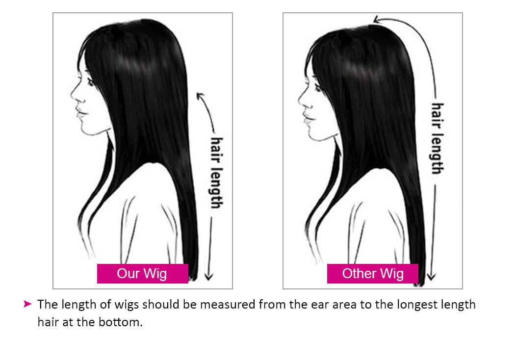 lace wig measure
