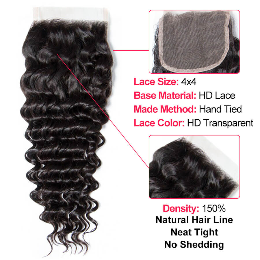 Deep Wave Lace Closure Description